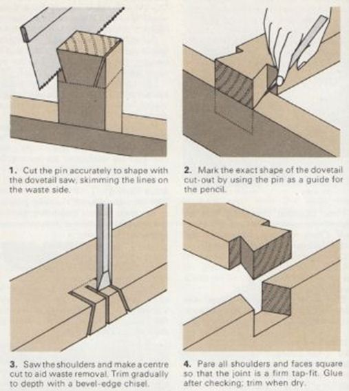 Cross beam hard to get and bedside tables on pinterest for Table joints