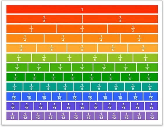 128563764339684995 on Fraction Strip
