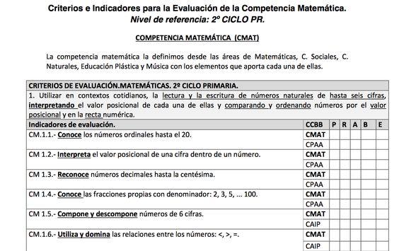 Registros de Criterios e Indicadores de Evaluación adaptados. Pensados también para Evaluaciones Iniciales.