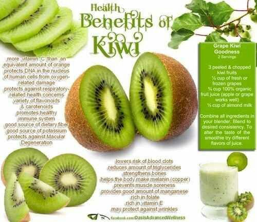 Health Benefits Of Kiwi.    #health #benefits #nutrition #vitamins