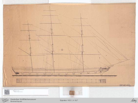IDA ZIEGLER: Takelung Systematik:  Frachtschiff :  Ausrüstungsplan Masten und Takelage.  Hersteller:  Rickmers Werft Bremerhaven-Lehe  ca. 1854