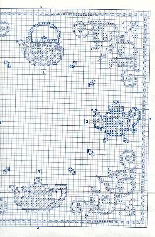 Esquema de punto de cruz de teteras teteras y tazas for Cocinas punto com