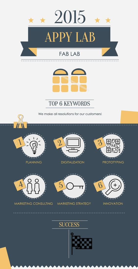 6 Keywords to Fab Lab's success.