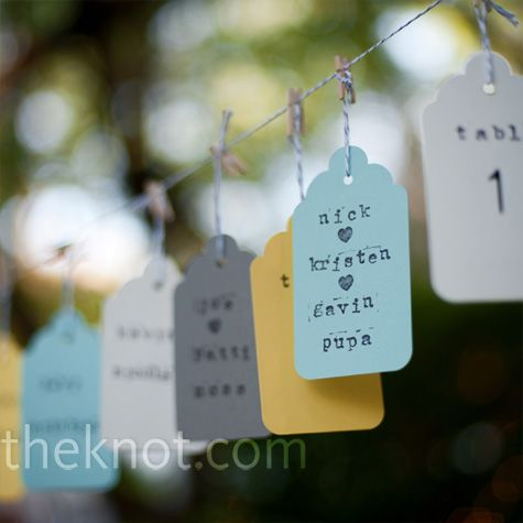 name/table tags