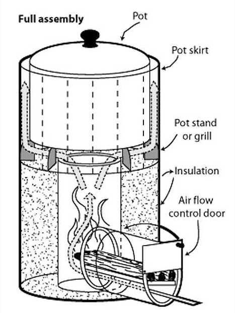 bulk cooker diagram