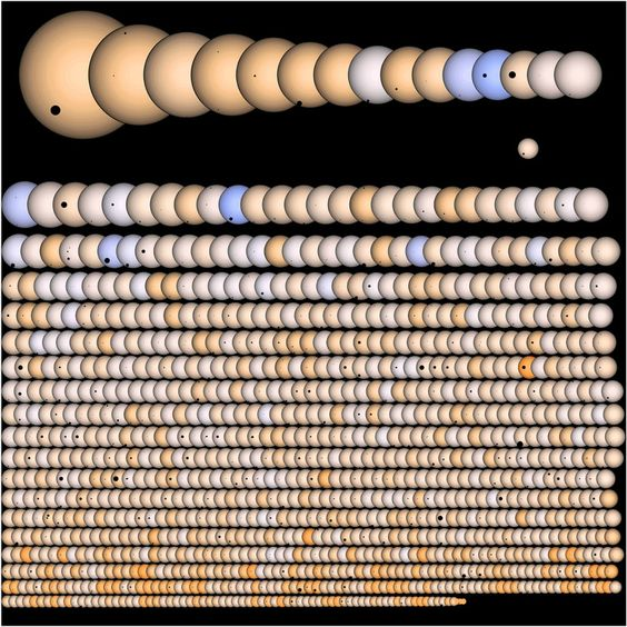 1,235 candidate planets orbiting other suns