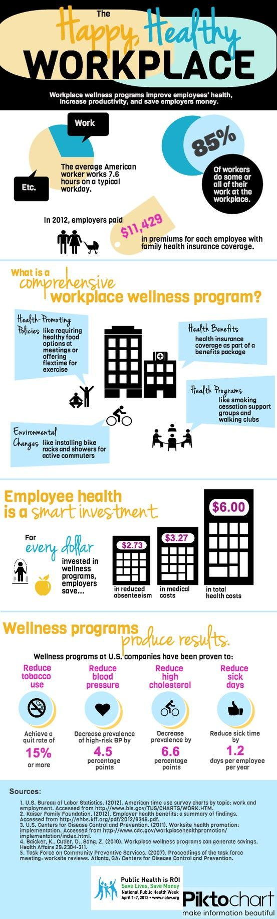 "@Piktochart infographic for #APHA National Public Health Week Infographic Contest. Created by Brenda Buescher – ""The Happy Healthy Workplace"""