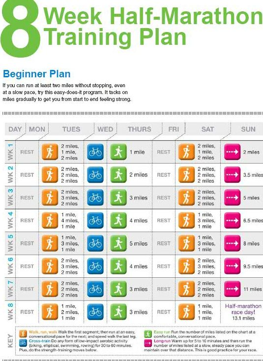 8 Week Half- Marathon Training Plan It looks deceptively easy - marathon pace chart