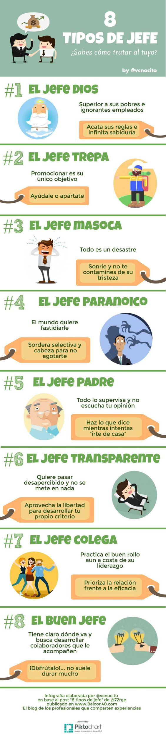 8 tipos de jefe #infografia