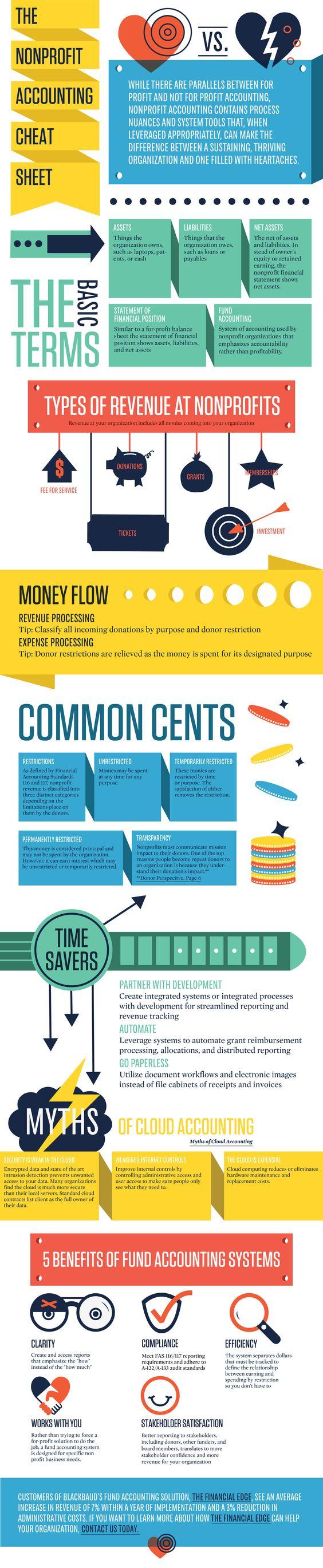 Best 25 Fund Accounting Ideas On Pinterest Non Profit Marketing