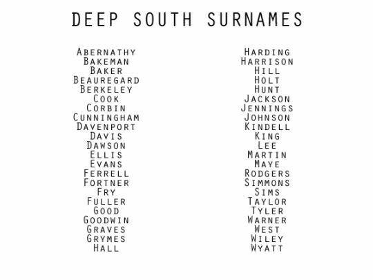 Deep South Surnames   Book writing tips, Name inspiration, Names