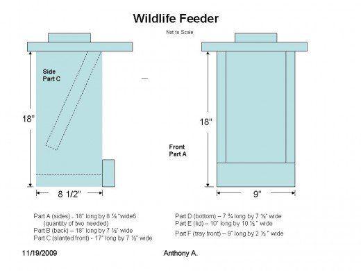 Deer Feeder Box Plans Deer Feeders Deer Feeder Plans Homemade Deer Feeders