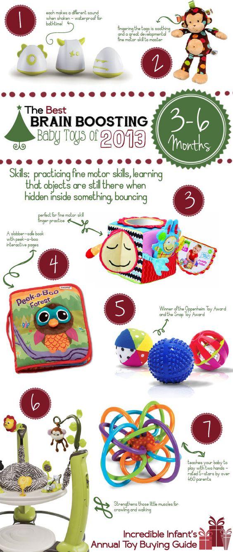 Best Developmental Toys For Babies : Best developmental baby toys for month olds http