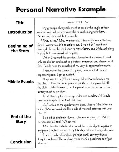 Research Papers Personal Narrative Writing Narrative Writing Essay Writing