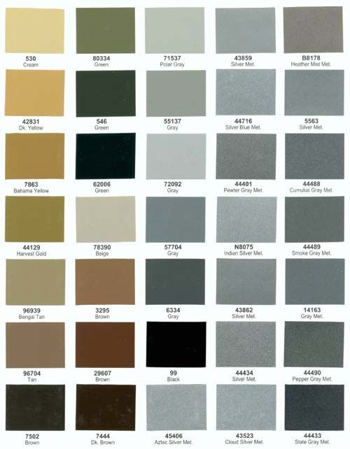 Different Colors Of Black Chart Google Search With Images
