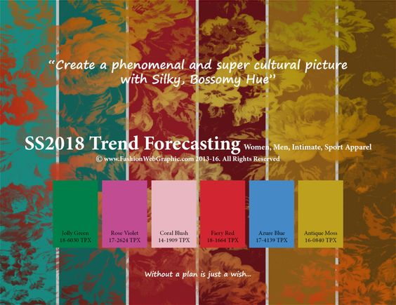 Spring Summer 2018 Fashion Trend Forecasting for Women ...