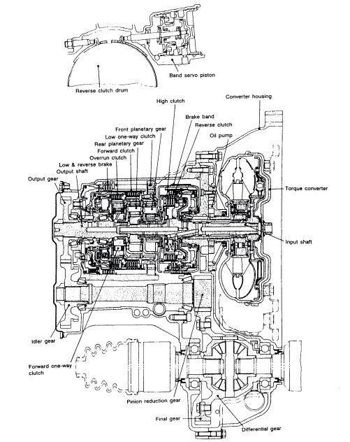 Pdf Online Nissan Rl4f03a Rl4f03v Atsg Automatic Transmission