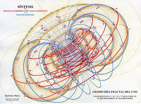 Design Consciousness: Design Metaphysics: The Torus