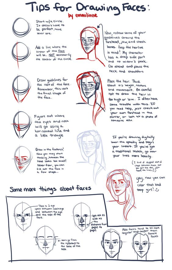 Character Design Drawing Challenge : Tips for drawing faces by emmilinne on deviantart