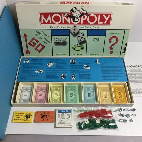 Monopoly Board Game Parker Brothers Vintage & Complete Classic Property Game