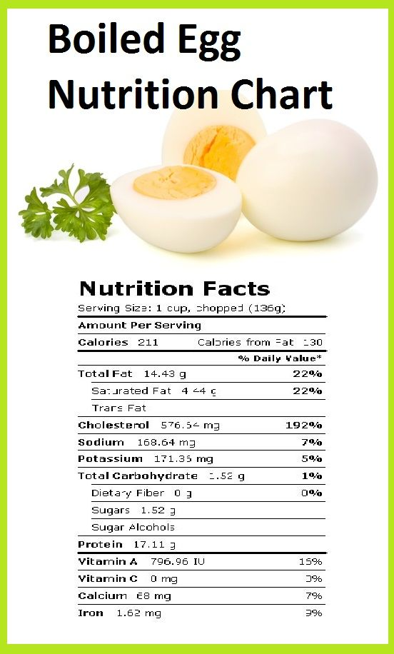 Boiled Egg Nutrition Chart – How Much Nutrition Does A Boiled Egg ...