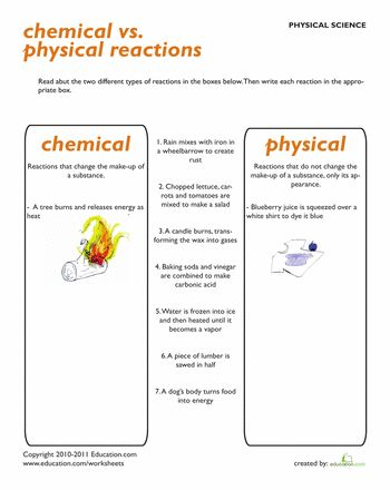 chemical vs physical reactions physical and chemical properties science and worksheets. Black Bedroom Furniture Sets. Home Design Ideas