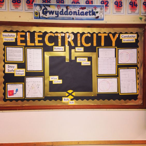 Classroom Display Ideas Year 4 : My electricity display board year class