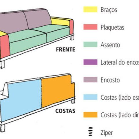 Para fazer uma capa para o seu sofá, é necessário linha de algodão, tesoura, fita métrica e tecido.
