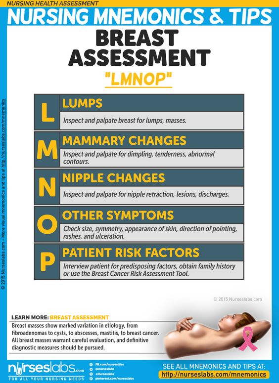Nursing Health Assessment Mnemonics Amp Tips Assessment