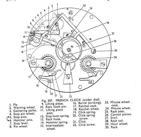 clock part names