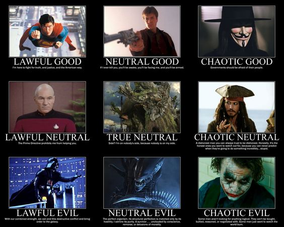 D&D alignments conveniently explained using pop culture references | This is what being a nerd is all about.
