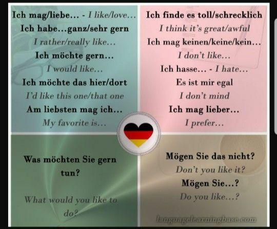 Pin by Gigi on German | German language, German language learning, Learn german