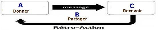 Hermétisme - Page 5 97ace4078055431cd7265645b000fcd5