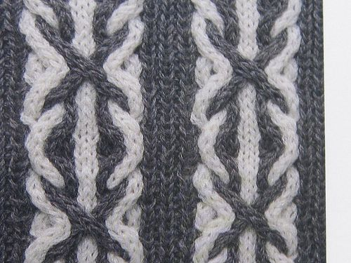 Cables knitting pattern pinterest cable pattern books and cable