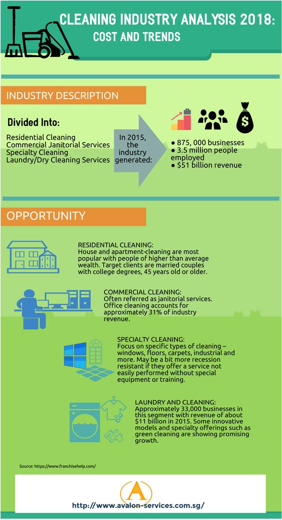 Best 25+ Janitorial services ideas on Pinterest Janitorial - day porter sample resume