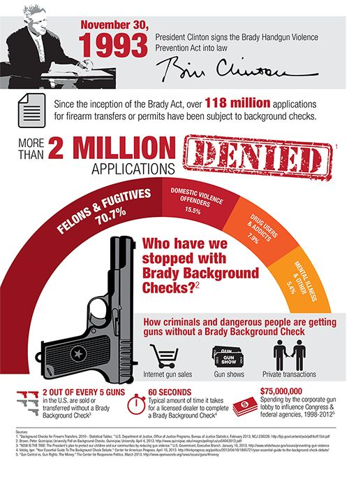 General Info On Gun Control Provided By The Brady Center To
