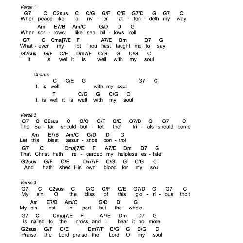 Ain T No Grave Bethel Music Chord Chart Music Chords Lord Of