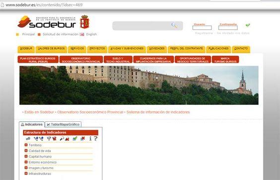 El Sistema de Indicadores de la Diputación de Burgos, más de 6 millones de datos que apuestan por el Open Data http://www.revcyl.com/www/index.php/ciencia-y-tecnologia/item/2663-el-sistema-de-indicadores-de-la-diputaci%C3%B3n-de-burgos-m%C3%A1s-de-6-millones-de-datos-que-apuestan-por-el-open-data