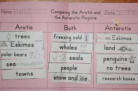 Mrs. Shehan's Full Day Kindergarten - January