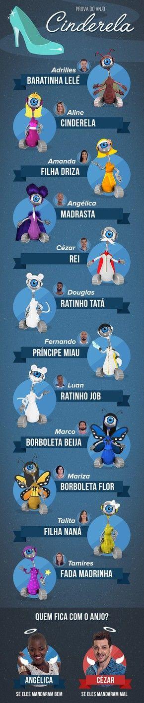 Prova do Anjo #Cinderella  #BBB15 #Disney