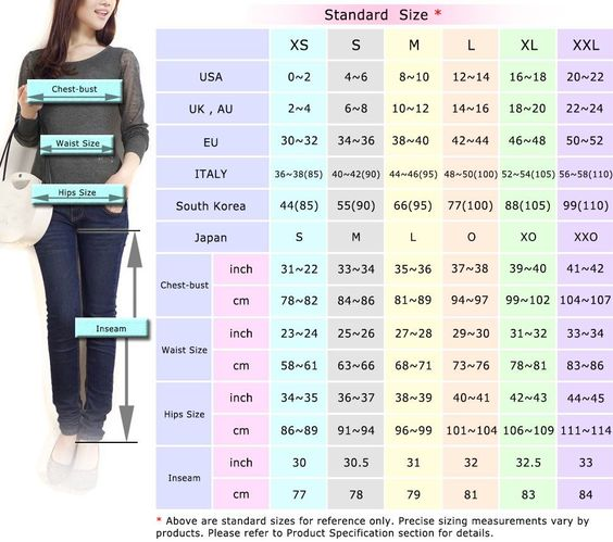 Women's sizing measurement chart - standard sizes - Useful when sewing for others or profit!: