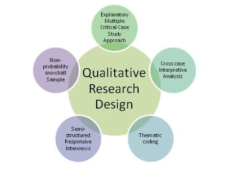 Writing Essay In English Examples   Azimut Grande  importance of     Baseline Help Center   Campus Labs