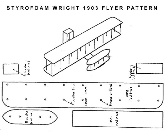 wright brothers plane model instructions