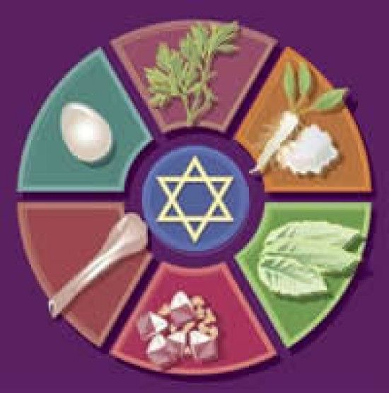 cache jewish personals This page has been cached from its original location to ensure availability for  future students  only those steeped in jewish law and tradition and torah  study can  others should avail themselves of the personals found on  polygamycom.