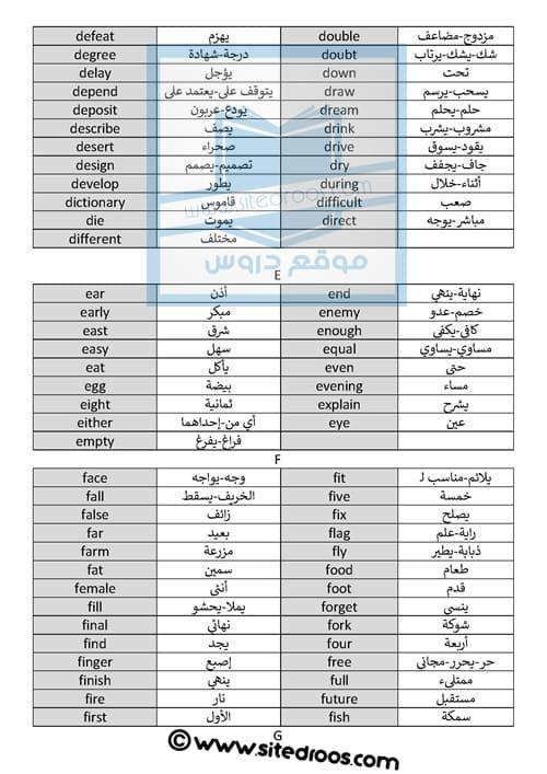 كلمات اللغة الانجليزية الاكثر استعمالا لتحميل Pdf Words Sheet Music