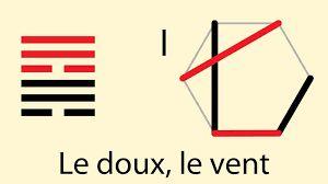 """Résultat de recherche d'images pour """"voyageur hexagramme 56"""""""