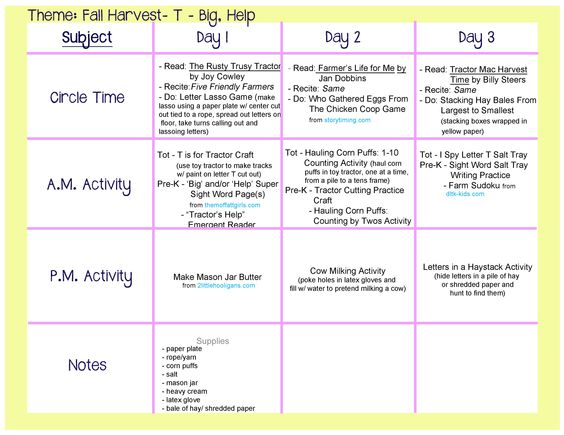my body lesson plans for preschool - Google Search | Fall ...