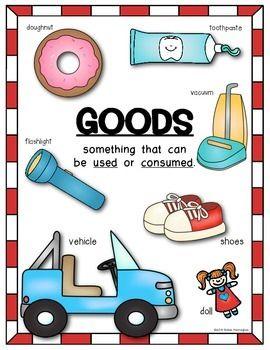 Definition of Goods & Services for Economics