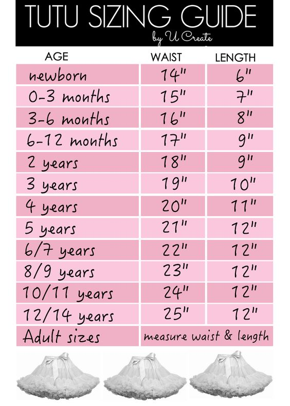 Tutu Sizing Guide Chart - U Create