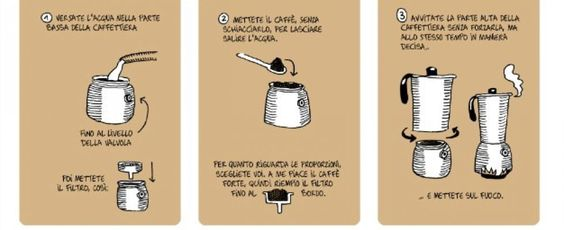 How to make a good coffee